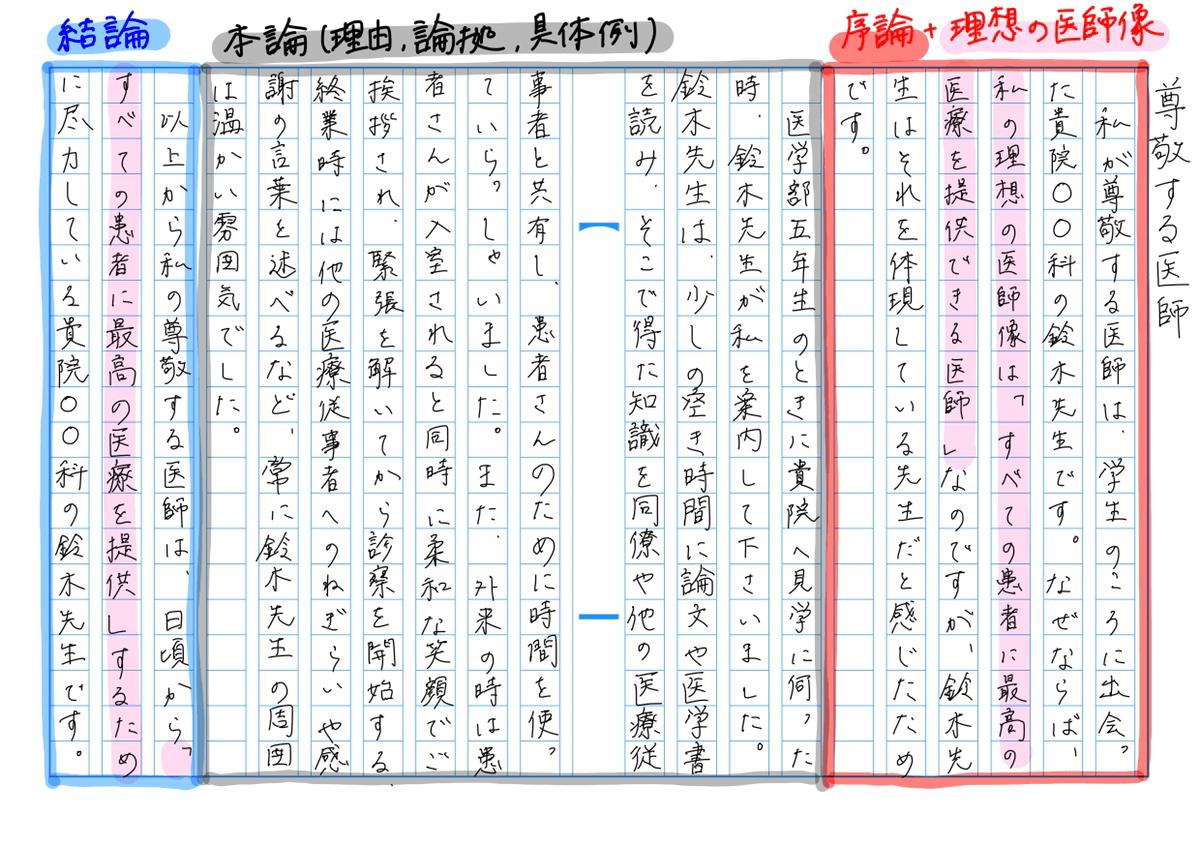 丸パクリ歓迎・小論文 理想の医師像【400字】